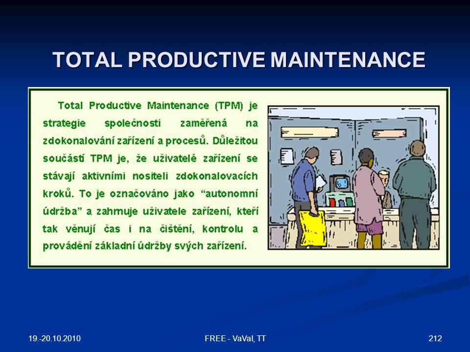 TOTAL PRODUCTIVE MAINTENANCE 19.-20.10.2010 212FREE - VaVaI, TT