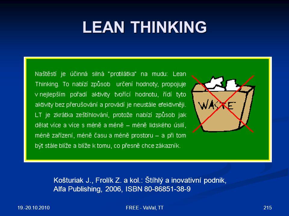 LEAN THINKING Košturiak J., Frolík Z.