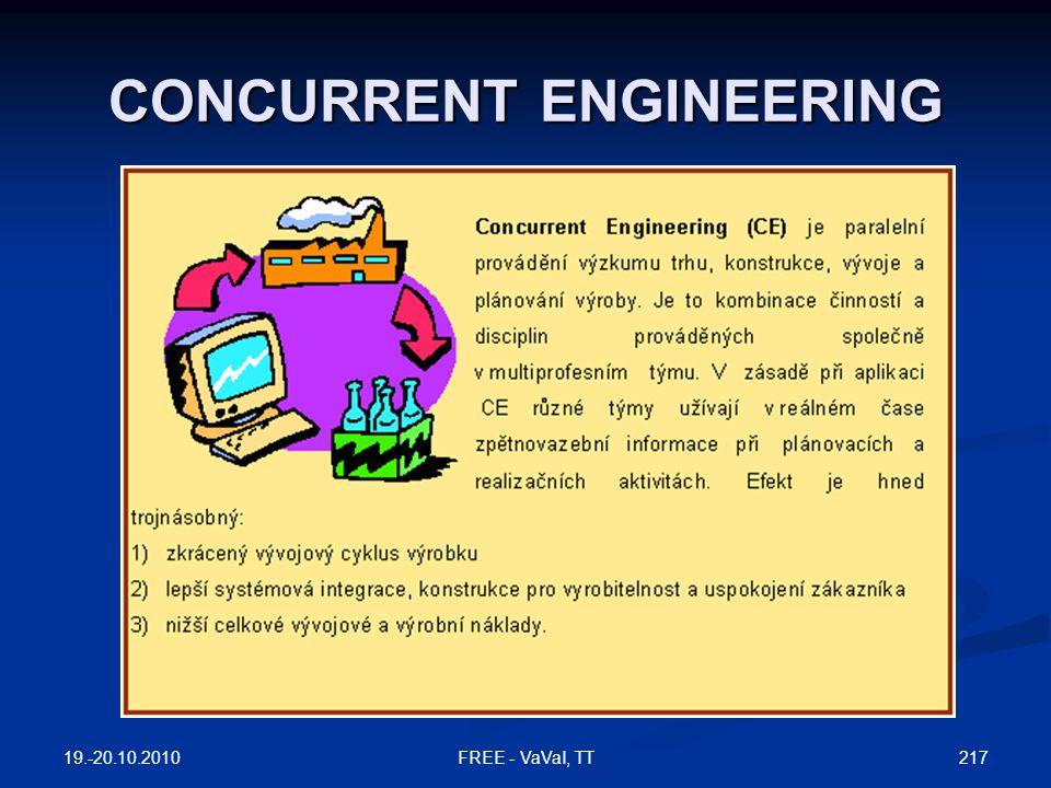 CONCURRENT ENGINEERING 19.-20.10.2010 217FREE - VaVaI, TT