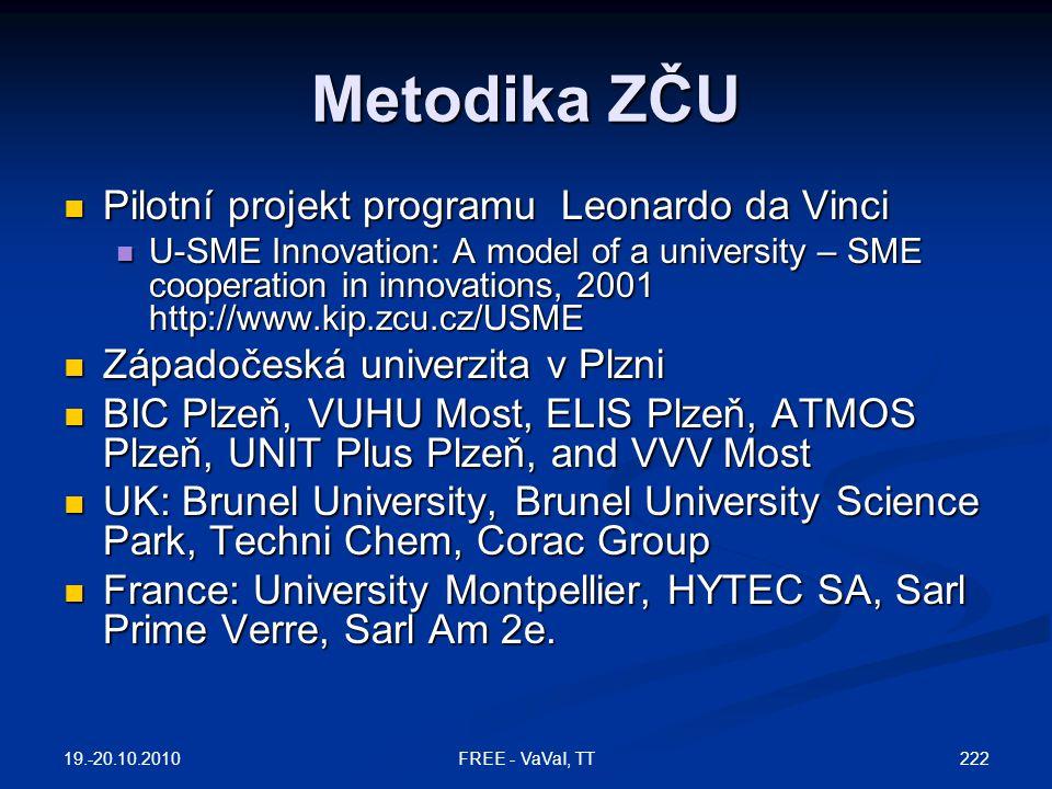 Metodika ZČU  Pilotní projekt programu Leonardo da Vinci  U-SME Innovation: A model of a university – SME cooperation in innovations, 2001 http://www.kip.zcu.cz/USME  Západočeská univerzita v Plzni  BIC Plzeň, VUHU Most, ELIS Plzeň, ATMOS Plzeň, UNIT Plus Plzeň, and VVV Most  UK: Brunel University, Brunel University Science Park, Techni Chem, Corac Group  France: University Montpellier, HYTEC SA, Sarl Prime Verre, Sarl Am 2e.