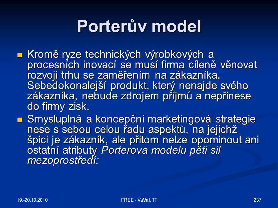 Porterův model  Kromě ryze technických výrobkových a procesních inovací se musí firma cíleně věnovat rozvoji trhu se zaměřením na zákazníka.