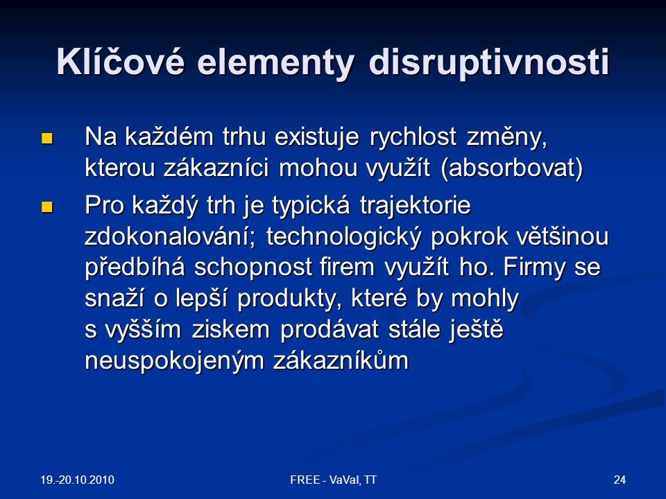 Klíčové elementy disruptivnosti  Na každém trhu existuje rychlost změny, kterou zákazníci mohou využít (absorbovat)  Pro každý trh je typická trajektorie zdokonalování; technologický pokrok většinou předbíhá schopnost firem využít ho.