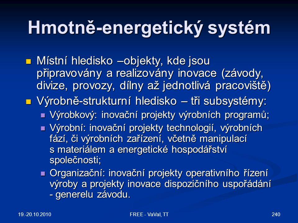 Hmotně-energetický systém  Místní hledisko –objekty, kde jsou připravovány a realizovány inovace (závody, divize, provozy, dílny až jednotlivá pracoviště)  Výrobně-strukturní hledisko – tři subsystémy:  Výrobkový: inovační projekty výrobních programů;  Výrobní: inovační projekty technologií, výrobních fází, či výrobních zařízení, včetně manipulací s materiálem a energetické hospodářství společnosti;  Organizační: inovační projekty operativního řízení výroby a projekty inovace dispozičního uspořádání - generelu závodu.
