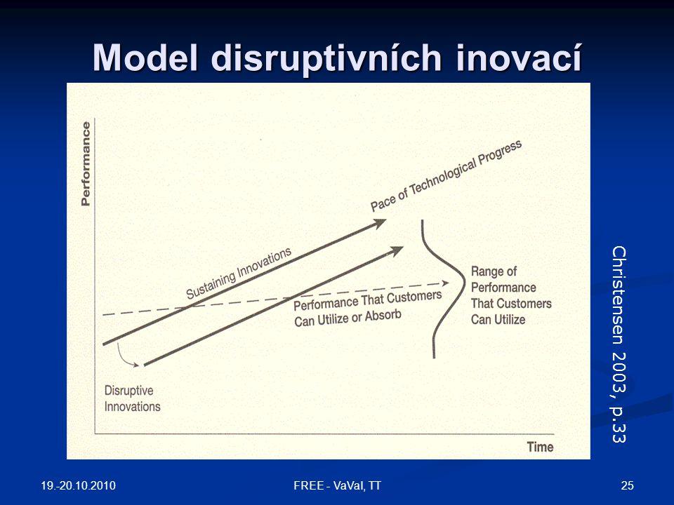 Model disruptivních inovací Christensen 2003, p.33 19.-20.10.2010 25FREE - VaVaI, TT