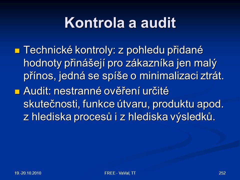 Kontrola a audit  Technické kontroly: z pohledu přidané hodnoty přinášejí pro zákazníka jen malý přínos, jedná se spíše o minimalizaci ztrát.