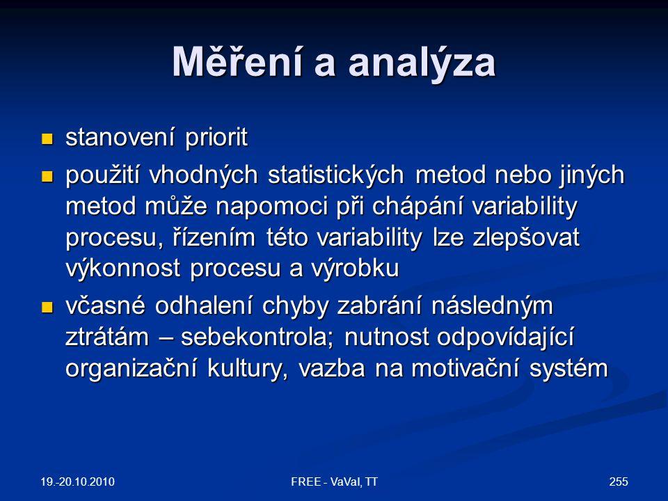 Měření a analýza  stanovení priorit  použití vhodných statistických metod nebo jiných metod může napomoci při chápání variability procesu, řízením této variability lze zlepšovat výkonnost procesu a výrobku  včasné odhalení chyby zabrání následným ztrátám – sebekontrola; nutnost odpovídající organizační kultury, vazba na motivační systém 19.-20.10.2010 255FREE - VaVaI, TT
