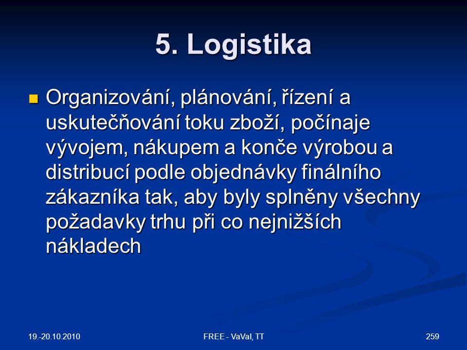 5. Logistika  Organizování, plánování, řízení a uskutečňování toku zboží, počínaje vývojem, nákupem a konče výrobou a distribucí podle objednávky fin
