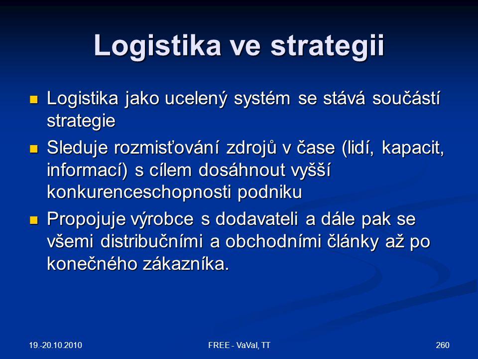Logistika ve strategii  Logistika jako ucelený systém se stává součástí strategie  Sleduje rozmisťování zdrojů v čase (lidí, kapacit, informací) s cílem dosáhnout vyšší konkurenceschopnosti podniku  Propojuje výrobce s dodavateli a dále pak se všemi distribučními a obchodními články až po konečného zákazníka.