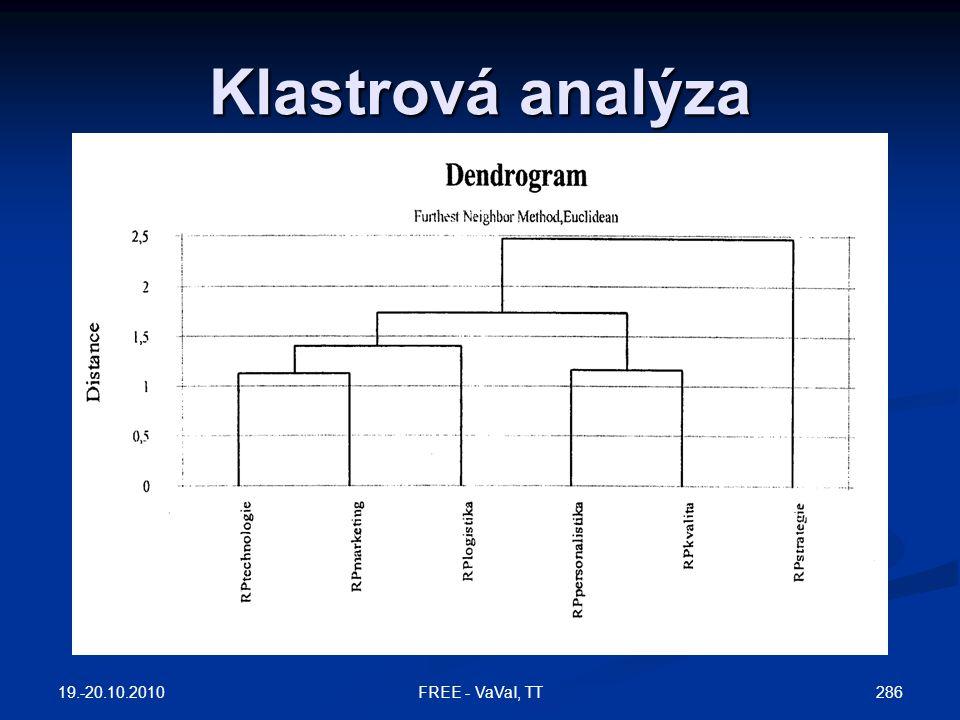 Klastrová analýza 19.-20.10.2010 286FREE - VaVaI, TT