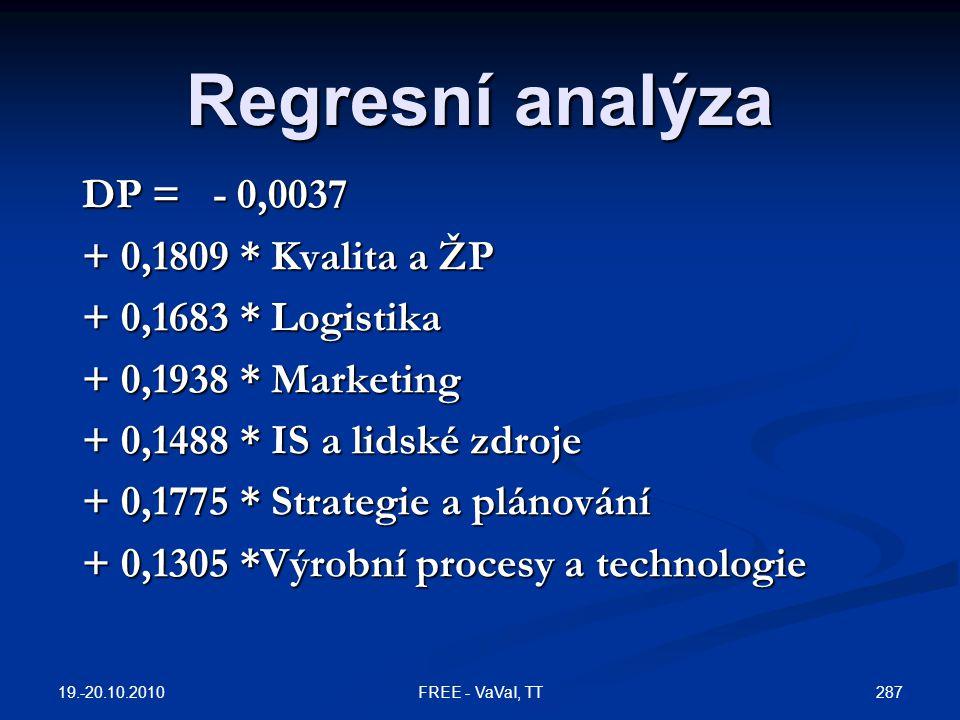Regresní analýza DP = - 0,0037 + 0,1809 * Kvalita a ŽP + 0,1683 * Logistika + 0,1938 * Marketing + 0,1488 * IS a lidské zdroje + 0,1775 * Strategie a plánování + 0,1305 *Výrobní procesy a technologie 19.-20.10.2010 287FREE - VaVaI, TT