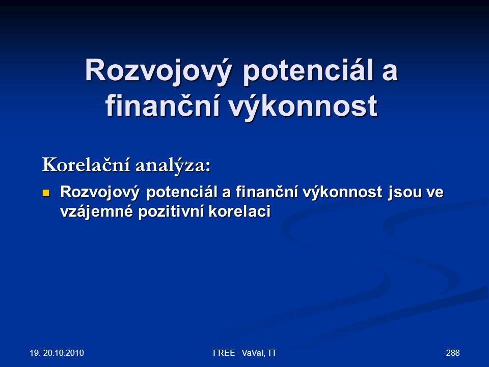 Rozvojový potenciál a finanční výkonnost Korelační analýza:  Rozvojový potenciál a finanční výkonnost jsou ve vzájemné pozitivní korelaci 19.-20.10.2010 288FREE - VaVaI, TT
