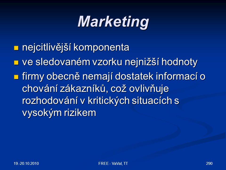 Marketing  nejcitlivější komponenta  ve sledovaném vzorku nejnižší hodnoty  firmy obecně nemají dostatek informací o chování zákazníků, což ovlivňuje rozhodování v kritických situacích s vysokým rizikem 19.-20.10.2010 290FREE - VaVaI, TT