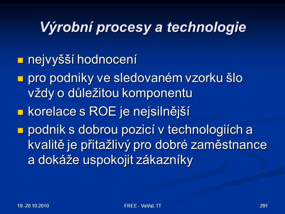 Výrobní procesy a technologie  nejvyšší hodnocení  pro podniky ve sledovaném vzorku šlo vždy o důležitou komponentu  korelace s ROE je nejsilnější  podnik s dobrou pozicí v technologiích a kvalitě je přitažlivý pro dobré zaměstnance a dokáže uspokojit zákazníky 19.-20.10.2010 291FREE - VaVaI, TT