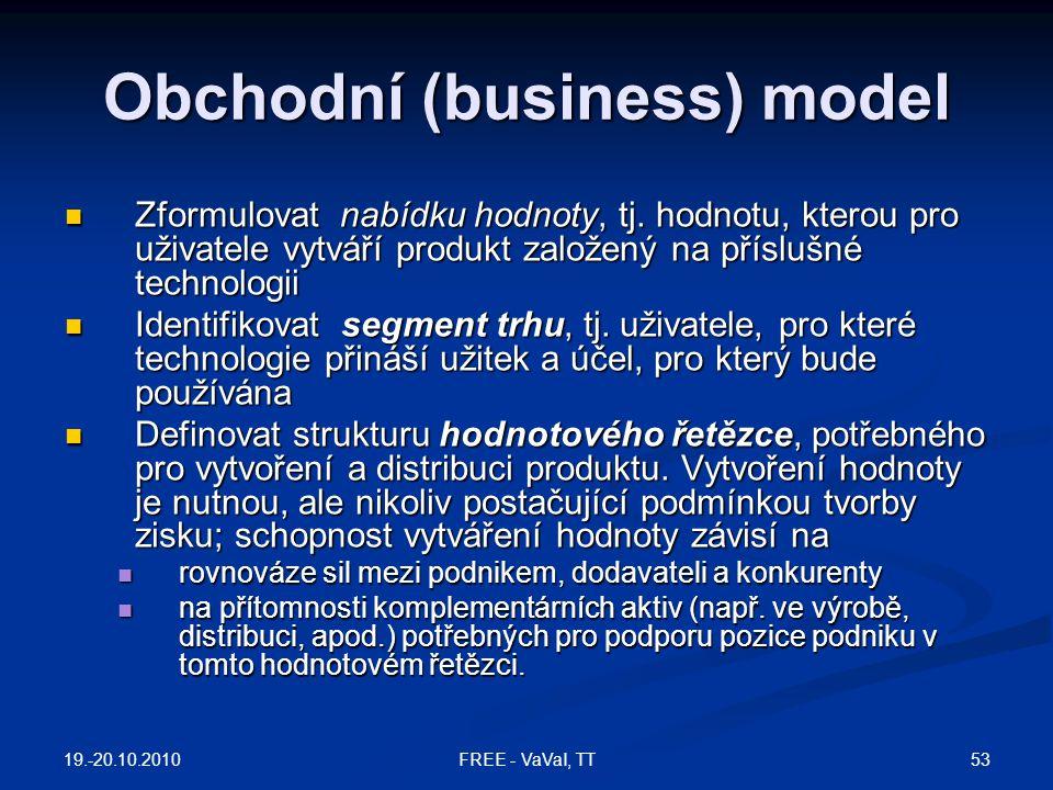 Obchodní (business) model  Zformulovat nabídku hodnoty, tj.
