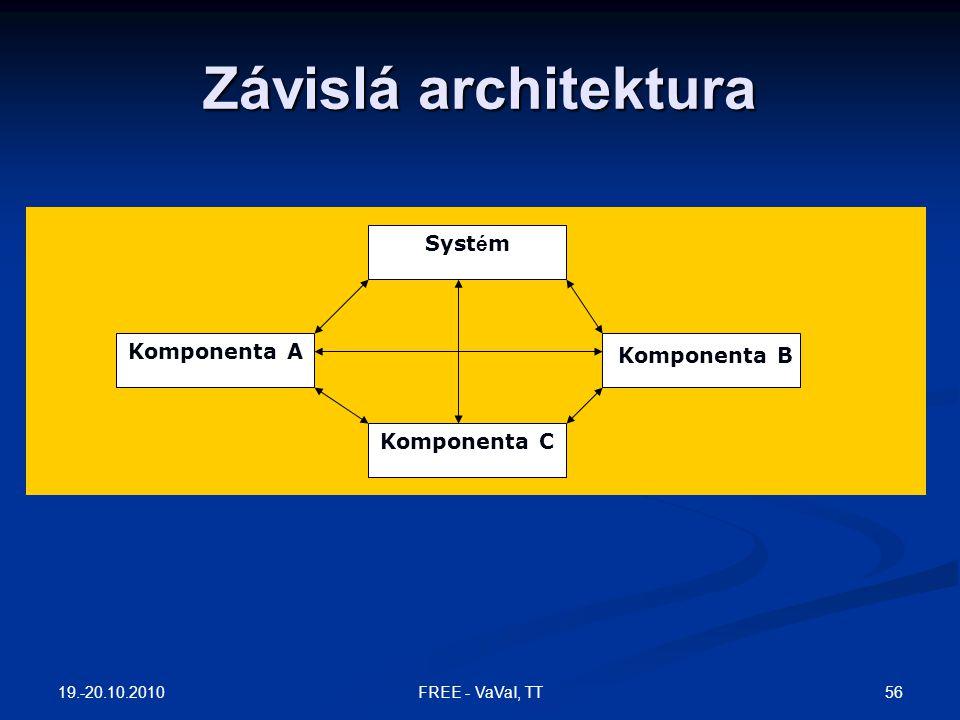 Závislá architektura Syst é m Komponenta A Komponenta B Komponenta C Komponenta B 19.-20.10.2010 56FREE - VaVaI, TT