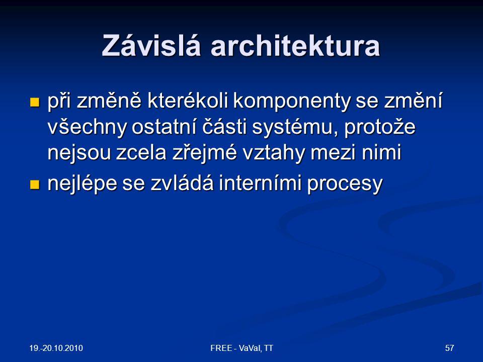 Závislá architektura  při změně kterékoli komponenty se změní všechny ostatní části systému, protože nejsou zcela zřejmé vztahy mezi nimi  nejlépe se zvládá interními procesy 19.-20.10.2010 57FREE - VaVaI, TT