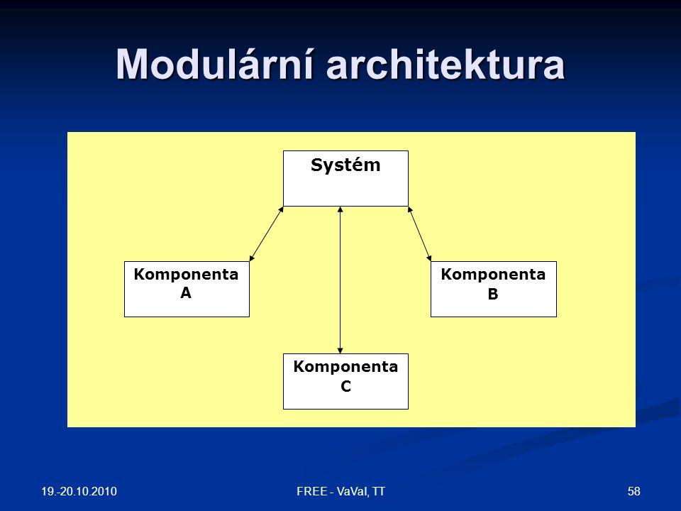 Modulární architektura Systém Komponenta A Komponenta B Komponenta C 19.-20.10.2010 58FREE - VaVaI, TT