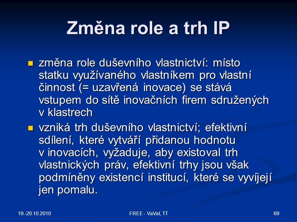 Změna role a trh IP  změna role duševního vlastnictví: místo statku využívaného vlastníkem pro vlastní činnost (= uzavřená inovace) se stává vstupem do sítě inovačních firem sdružených v klastrech  vzniká trh duševního vlastnictví; efektivní sdílení, které vytváří přidanou hodnotu v inovacích, vyžaduje, aby existoval trh vlastnických práv, efektivní trhy jsou však podmíněny existencí institucí, které se vyvíjejí jen pomalu.