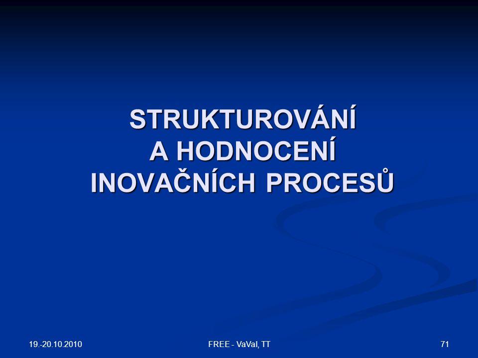 STRUKTUROVÁNÍ A HODNOCENÍ INOVAČNÍCH PROCESŮ 19.-20.10.2010 71FREE - VaVaI, TT