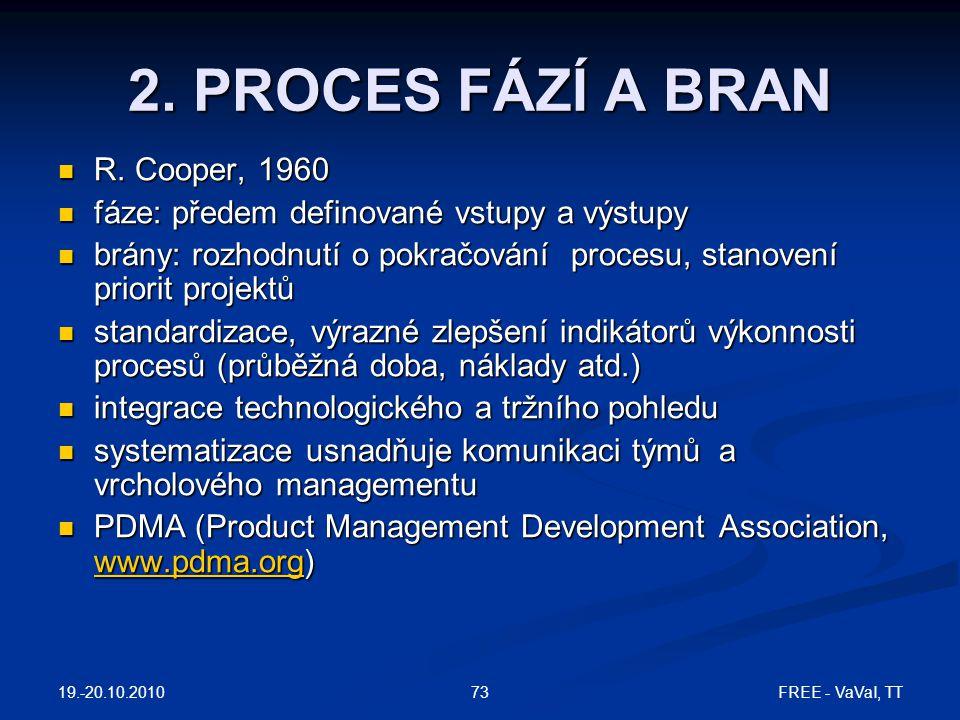 2.PROCES FÁZÍ A BRAN  R.