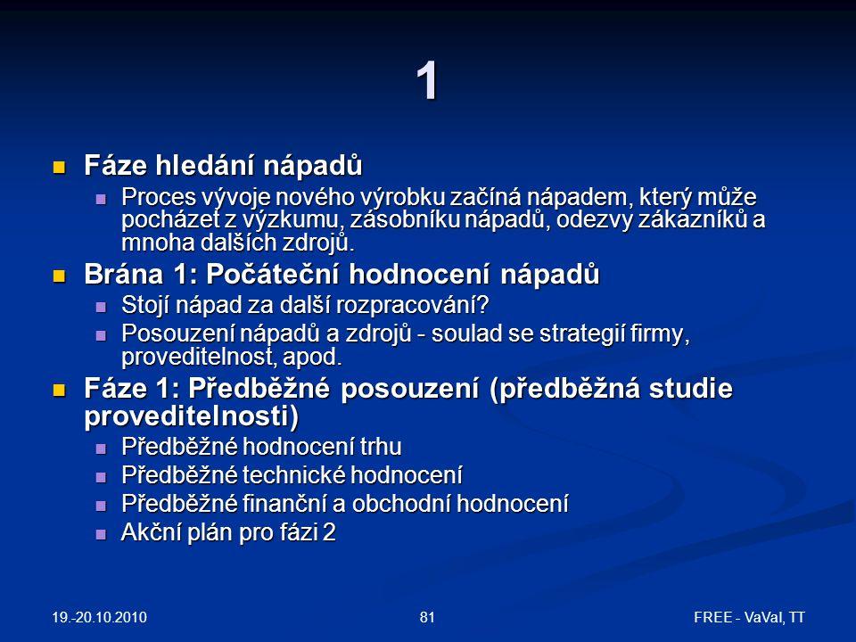 19.-20.10.2010 FREE - VaVaI, TT81 1  Fáze hledání nápadů  Proces vývoje nového výrobku začíná nápadem, který může pocházet z výzkumu, zásobníku nápadů, odezvy zákazníků a mnoha dalších zdrojů.
