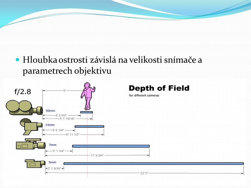  Hloubka ostrosti závislá na velikosti snímače a parametrech objektivu