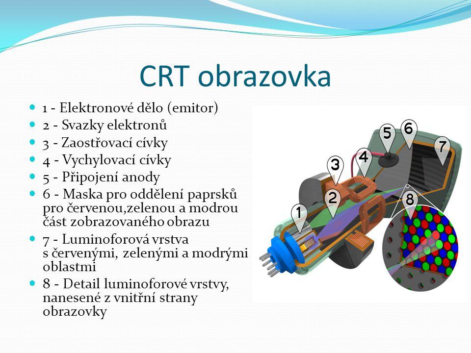 CRT obrazovka  1 - Elektronové dělo (emitor)  2 - Svazky elektronů  3 - Zaostřovací cívky  4 - Vychylovací cívky  5 - Připojení anody  6 - Maska