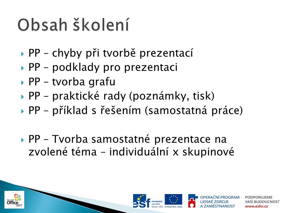  Chyby při tvorbě prezentací Chyby při tvorbě prezentací  Příklad Příklad  Ukázka Prezentace MěÚ Boskovice Ukázka Prezentace MěÚ Boskovice