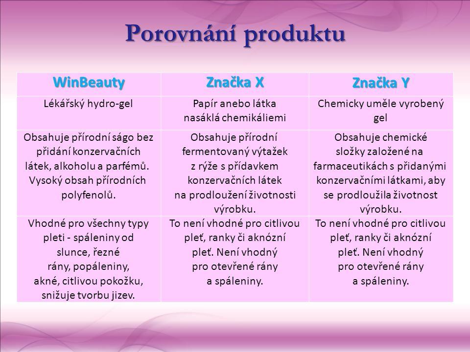 Porovnání produktu WinBeauty Značka X Značka Y Lékářský hydro-gel Papír anebo látka nasáklá chemikáliemi Chemicky uměle vyrobený gel Obsahuje přírodní