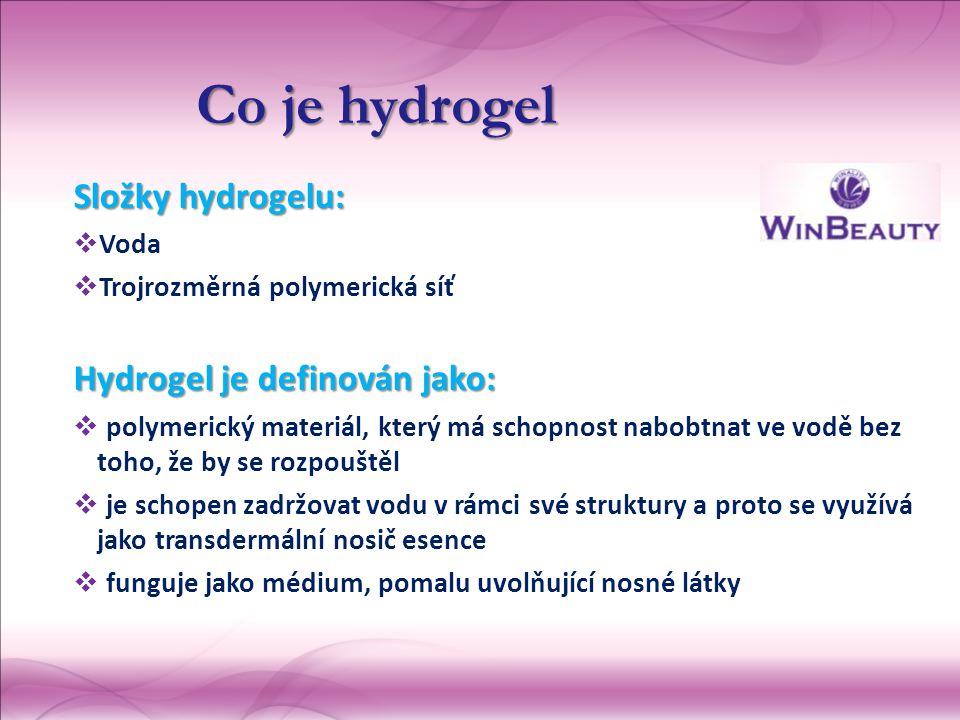 Co je hydrogel Složky hydrogelu:  Voda  Trojrozměrná polymerická síť Hydrogel je definován jako:  polymerický materiál, který má schopnost nabobtnat ve vodě bez toho, že by se rozpouštěl  je schopen zadržovat vodu v rámci své struktury a proto se využívá jako transdermální nosič esence  funguje jako médium, pomalu uvolňující nosné látky