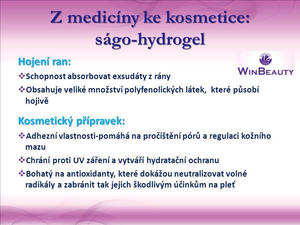 Z medicíny ke kosmetice: ságo-hydrogel Hojení ran:  Schopnost absorbovat exsudáty z rány  Obsahuje veliké množství polyfenolických látek, které působí hojivěKosmetický přípravek:  Adhezní vlastnosti-pomáhá na pročištění pórů a regulaci kožního mazu  Chrání proti UV záření a vytváří hydratační ochranu  Bohatý na antioxidanty, které dokážou neutralizovat volné radikály a zabránit tak jejich škodlivým účinkům na pleť
