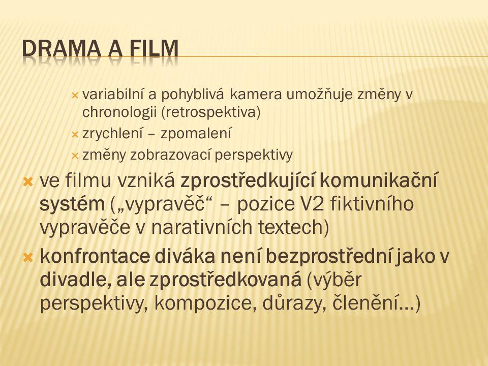 """ variabilní a pohyblivá kamera umožňuje změny v chronologii (retrospektiva)  zrychlení – zpomalení  změny zobrazovací perspektivy  ve filmu vzniká zprostředkující komunikační systém (""""vypravěč – pozice V2 fiktivního vypravěče v narativních textech)  konfrontace diváka není bezprostřední jako v divadle, ale zprostředkovaná (výběr perspektivy, kompozice, důrazy, členění…)"""