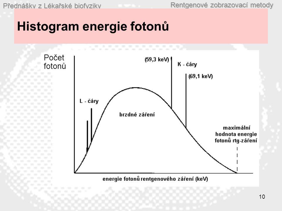 Přednášky z Lékařské biofyziky Rentgenové zobrazovací metody 10 Histogram energie fotonů E Počet fotonů