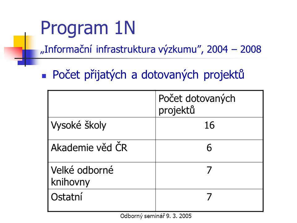 """Odborný seminář 9. 3. 2005 Program 1N """"Informační infrastruktura výzkumu"""", 2004 – 2008  Počet přijatých a dotovaných projektů Počet dotovaných projek"""
