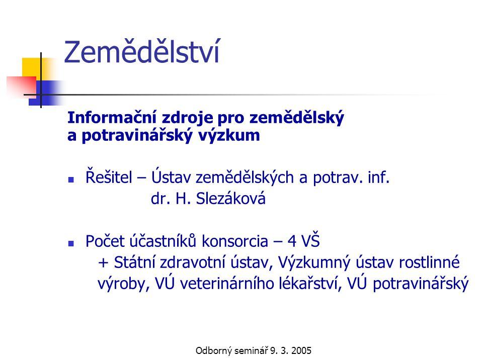 Odborný seminář 9. 3. 2005 Zemědělství Informační zdroje pro zemědělský a potravinářský výzkum  Řešitel – Ústav zemědělských a potrav. inf. dr. H. Sl