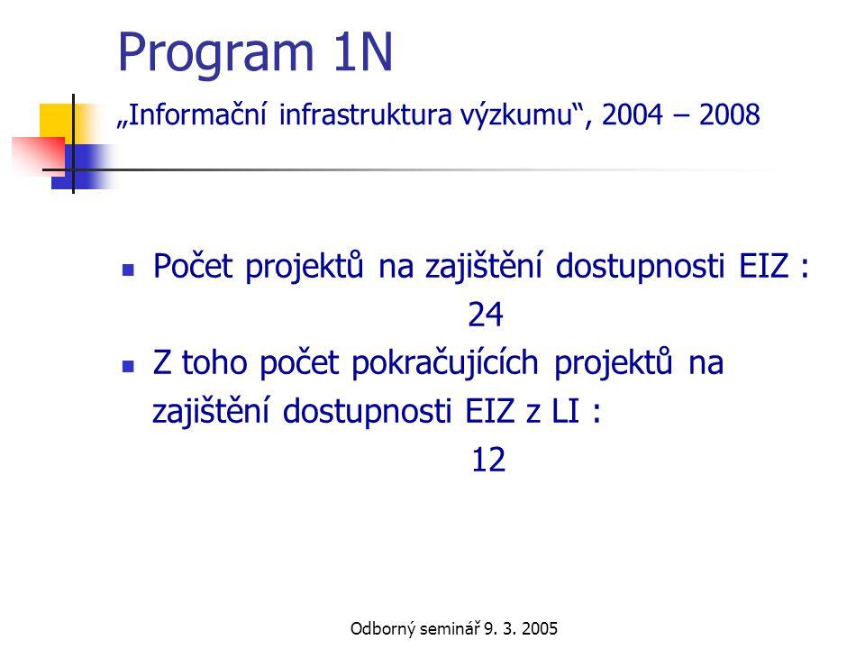 """Odborný seminář 9. 3. 2005 Program 1N """"Informační infrastruktura výzkumu"""", 2004 – 2008  Počet projektů na zajištění dostupnosti EIZ : 24  Z toho poč"""