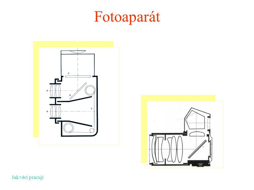 Fotoaparát Jak věci pracují