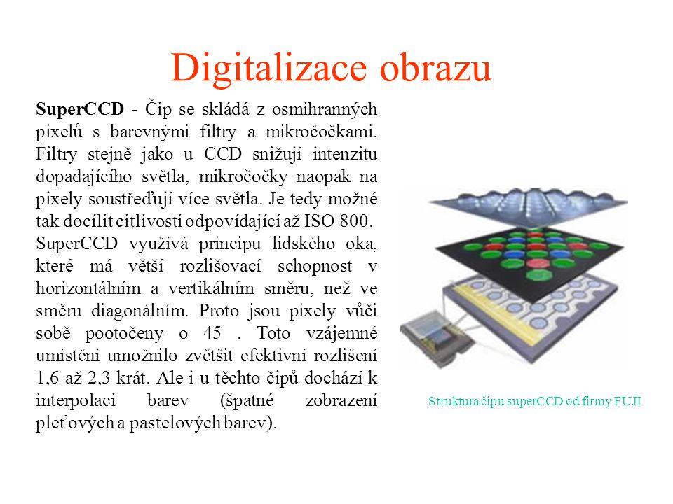 Digitalizace obrazu Struktura čipu superCCD od firmy FUJI SuperCCD - Čip se skládá z osmihranných pixelů s barevnými filtry a mikročočkami. Filtry ste