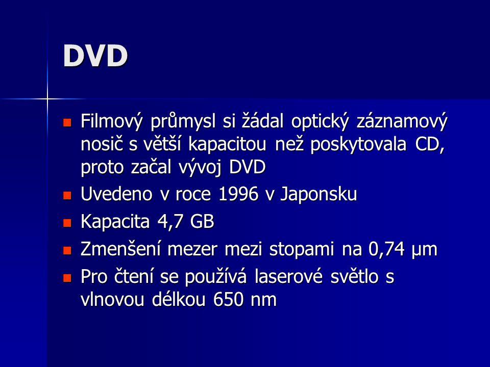 DVD  Filmový průmysl si žádal optický záznamový nosič s větší kapacitou než poskytovala CD, proto začal vývoj DVD  Uvedeno v roce 1996 v Japonsku  Kapacita 4,7 GB  Zmenšení mezer mezi stopami na 0,74 μm  Pro čtení se používá laserové světlo s vlnovou délkou 650 nm