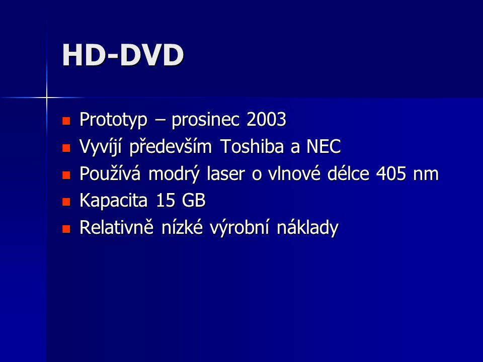 HD-DVD  Prototyp – prosinec 2003  Vyvíjí především Toshiba a NEC  Používá modrý laser o vlnové délce 405 nm  Kapacita 15 GB  Relativně nízké výrobní náklady