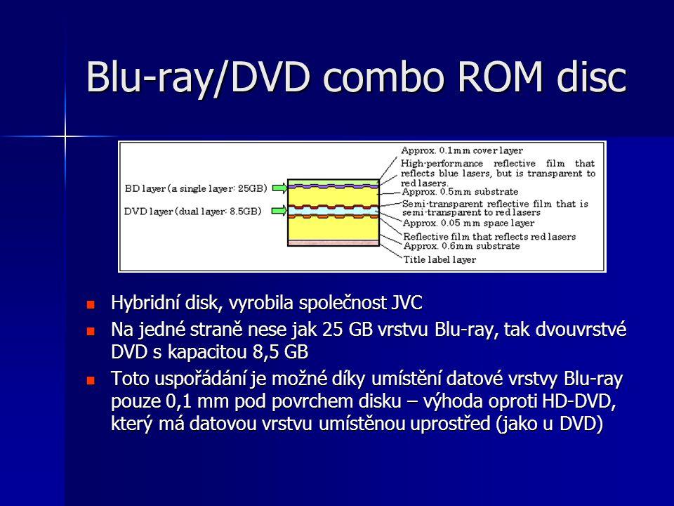Blu-ray/DVD combo ROM disc  Hybridní disk, vyrobila společnost JVC  Na jedné straně nese jak 25 GB vrstvu Blu-ray, tak dvouvrstvé DVD s kapacitou 8,