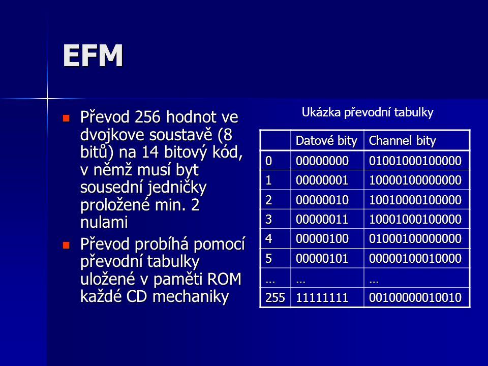 EFM  Převod 256 hodnot ve dvojkove soustavě (8 bitů) na 14 bitový kód, v němž musí byt sousední jedničky proložené min. 2 nulami  Převod probíhá pom