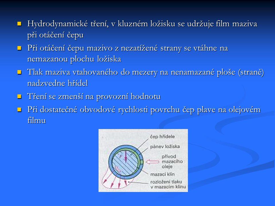  Hydrodynamické tření, v kluzném ložisku se udržuje film maziva při otáčení čepu  Při otáčení čepu mazivo z nezatížené strany se vtáhne na nemazanou