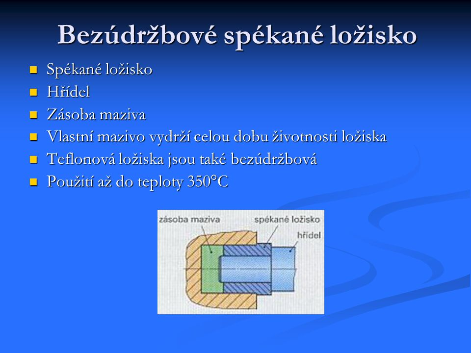  Spékané ložisko  Hřídel  Zásoba maziva  Vlastní mazivo vydrží celou dobu životnosti ložiska  Teflonová ložiska jsou také bezúdržbová  Použití a
