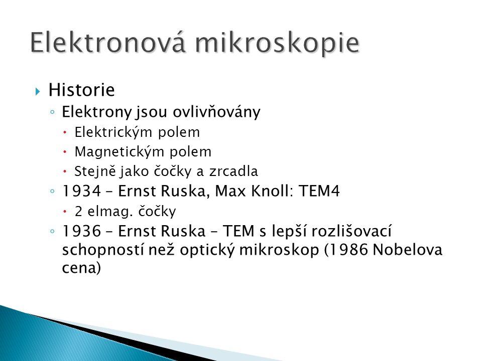  Historie ◦ Elektrony jsou ovlivňovány  Elektrickým polem  Magnetickým polem  Stejně jako čočky a zrcadla ◦ 1934 – Ernst Ruska, Max Knoll: TEM4 