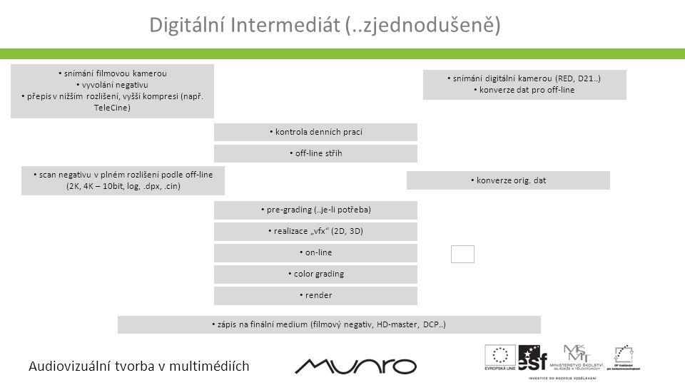 Audiovizuální tvorba v multimédiích Digitální Intermediát (..zjednodušeně) FILMOVÝ TRI • snímání filmovou kamerou • vyvolání negativu • přepis v nižší