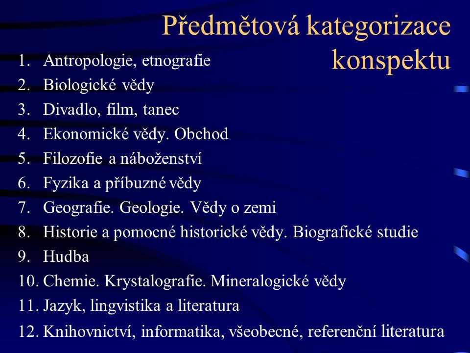 Předmětová kategorizace konspektu 1. Antropologie, etnografie 2. Biologické vědy 3. Divadlo, film, tanec 4. Ekonomické vědy. Obchod 5. Filozofie a náb