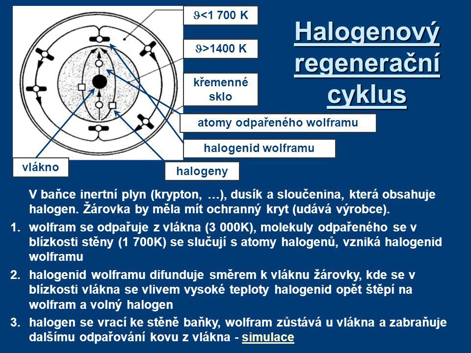 Halogenový regenerační cyklus V baňce inertní plyn (krypton, …), dusík a sloučenina, která obsahuje halogen. Žárovka by měla mít ochranný kryt (udává