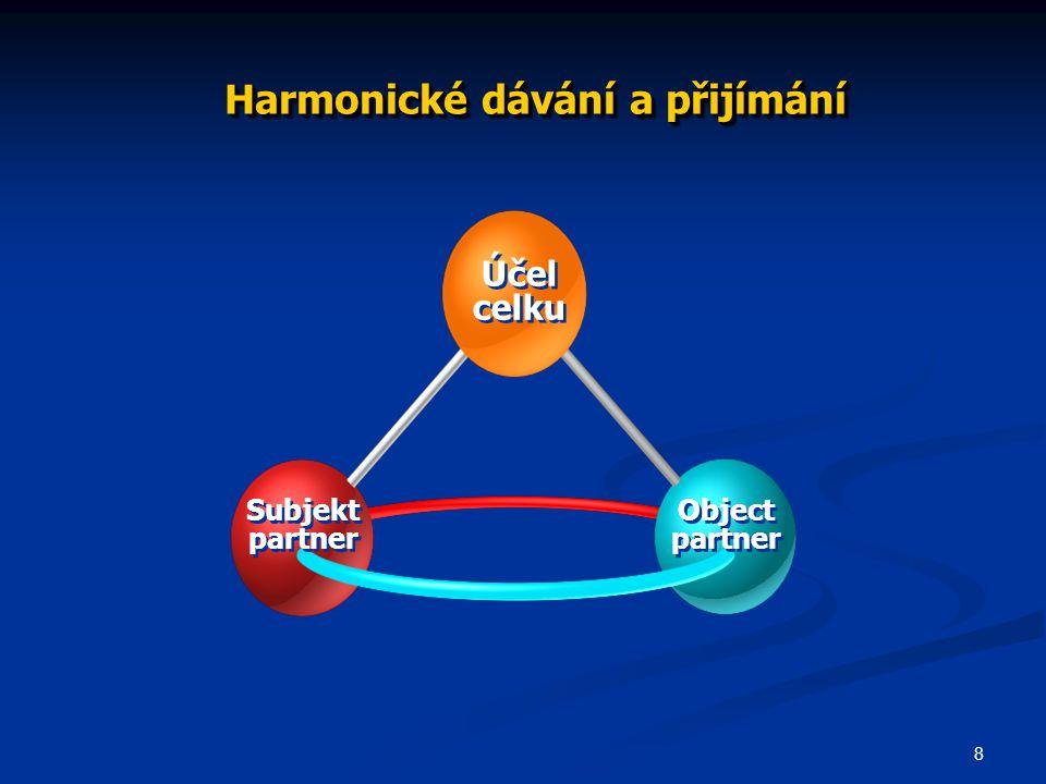 8 Object partner Subjekt partner Subjekt partner Účel celku Harmonické dávání a přijímání