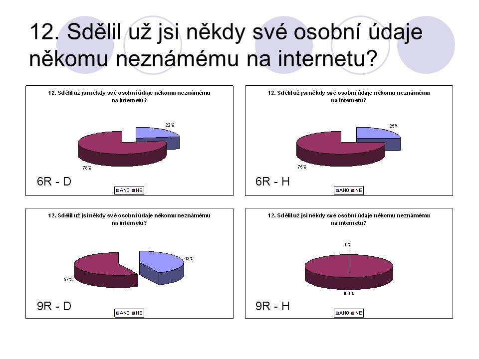 12. Sdělil už jsi někdy své osobní údaje někomu neznámému na internetu? 6R - D 9R - D9R - H 6R - H